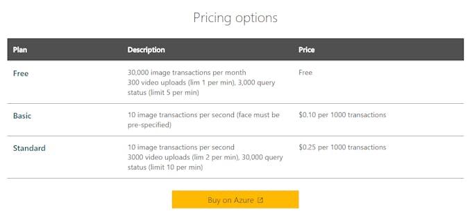 Buy on Azure