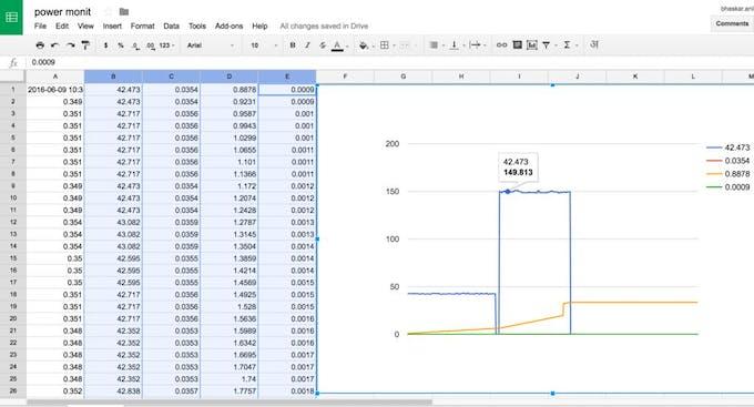 power monit arduino graph
