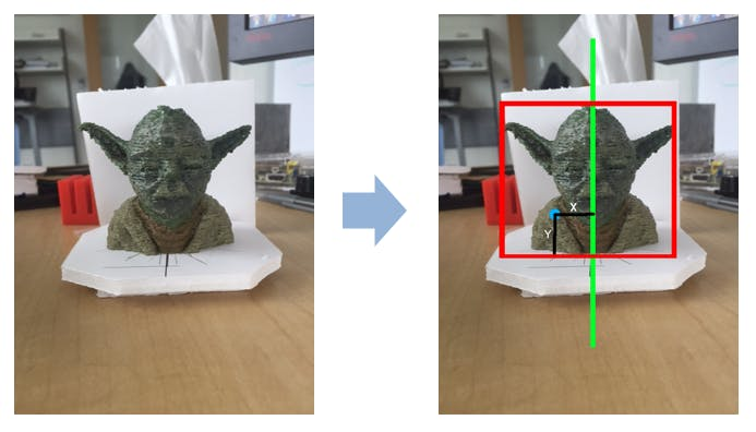 Figure 2: Image of a 3D object
