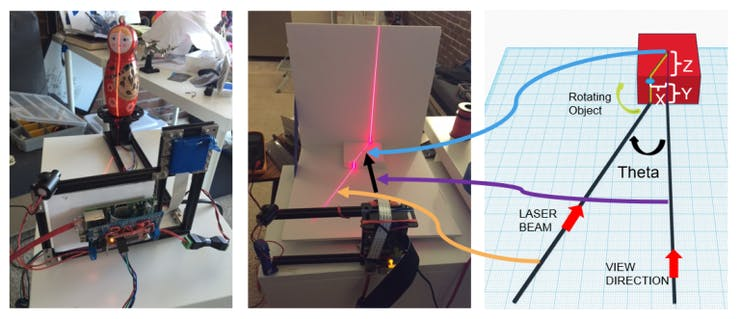 Figure 4: A simple triangulation setup consisting of a Line LASER diode projecting a line on the 3D object