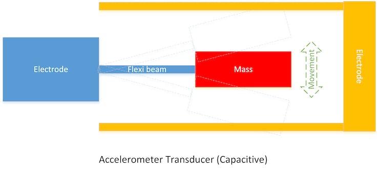 Accelerometer Transducer