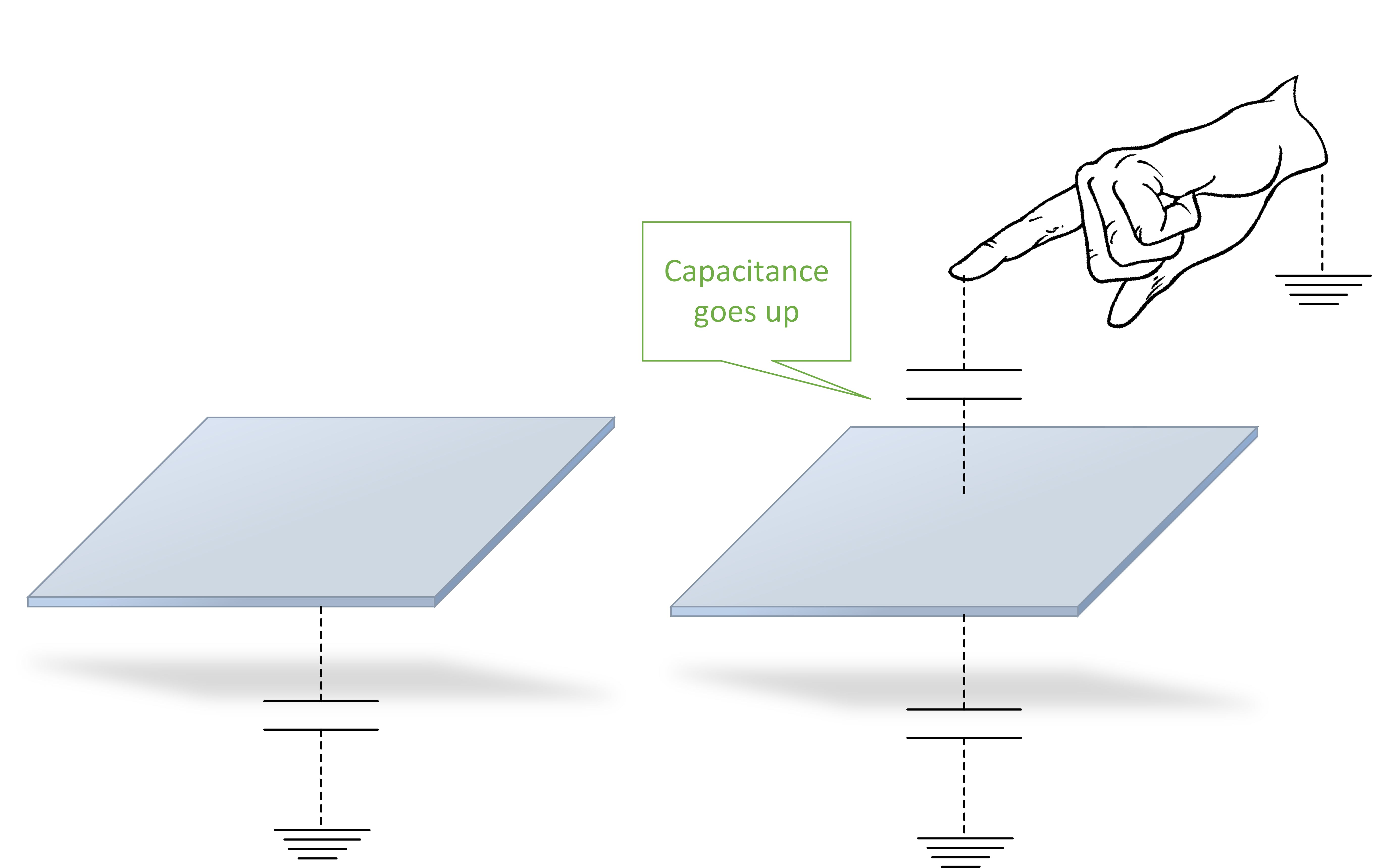 Capacitive Touch Mechanism