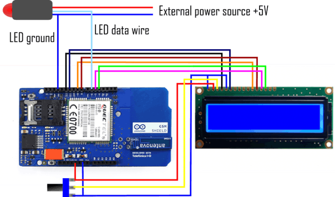 Using sms messages to control led color arduino project hub