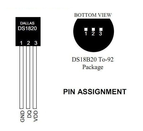 PIN ASSIGNMENT