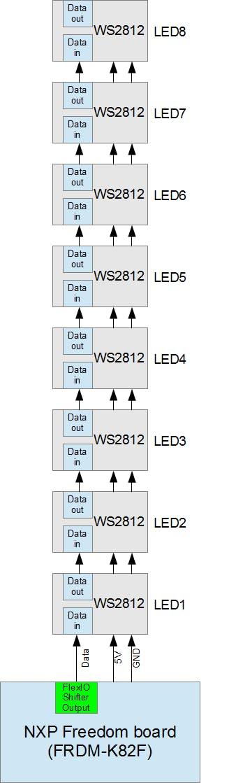 WS2812 LEDs