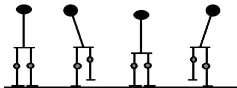 Inverse pendulum concept