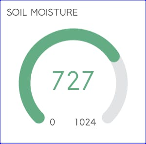 Soil moisture. Green bar indicates the water content of the soil.