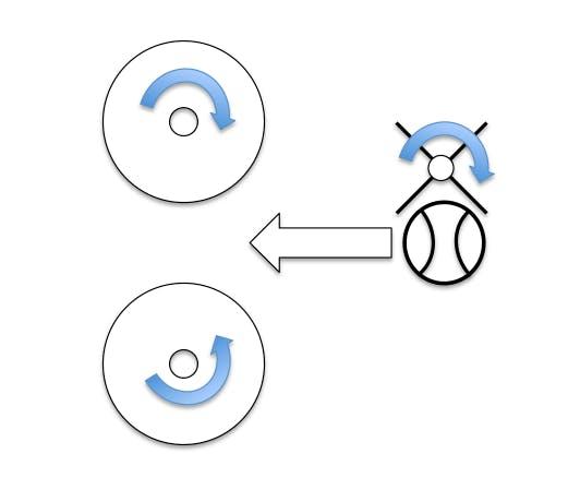 Release mechanism