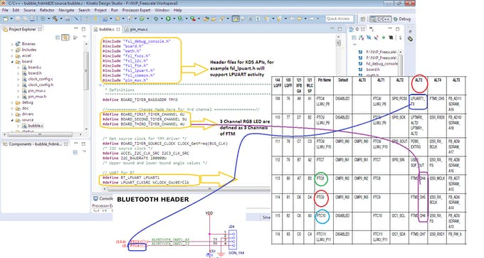 Schematic to Datasheet to Code Mapping !