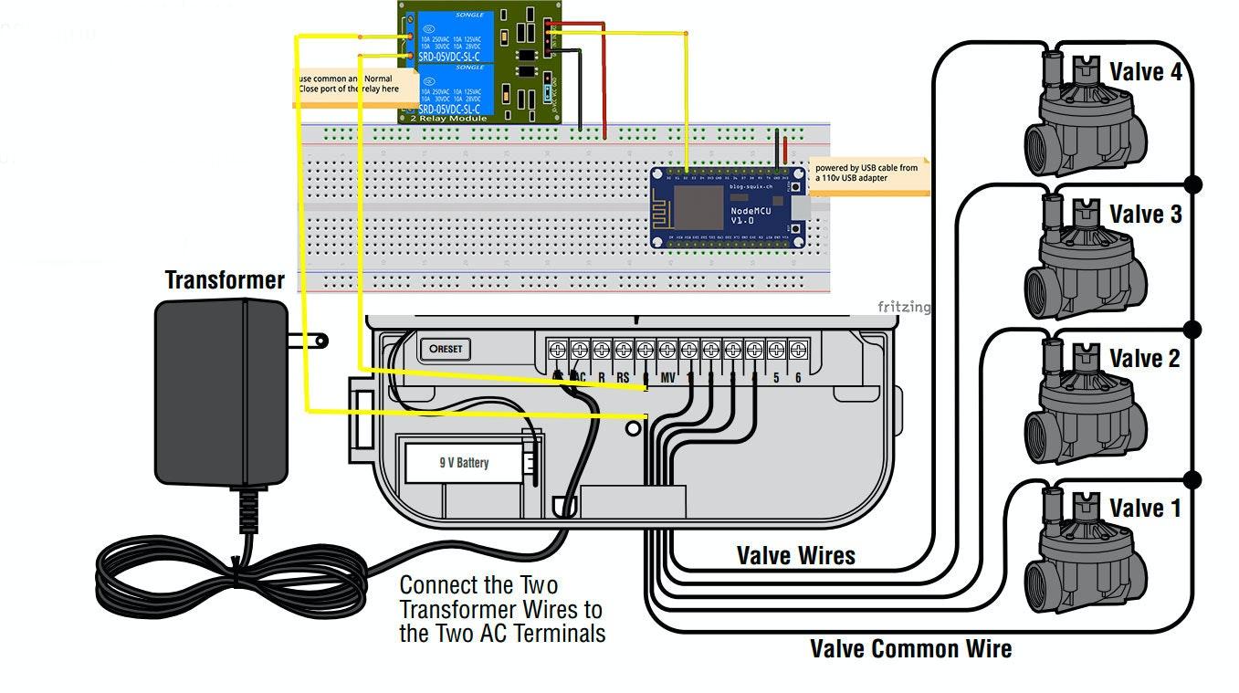 irrigation wiring harness irrigation module