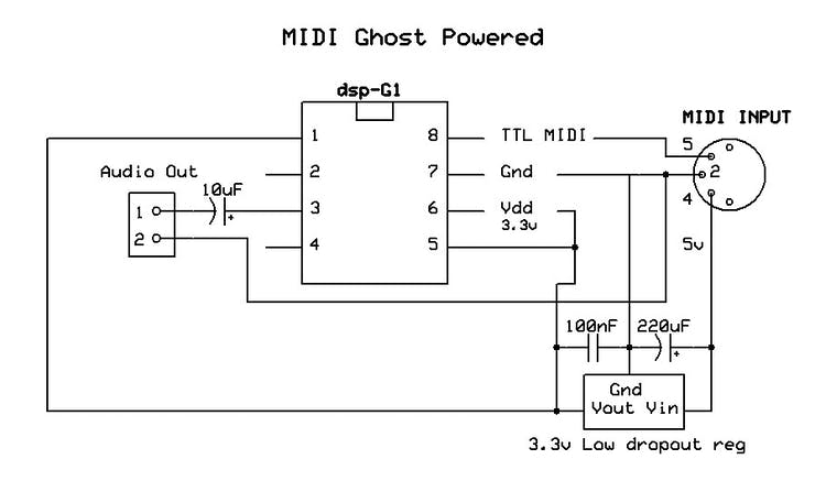 The dsp-Gplug MIDI Synth - Hackster io