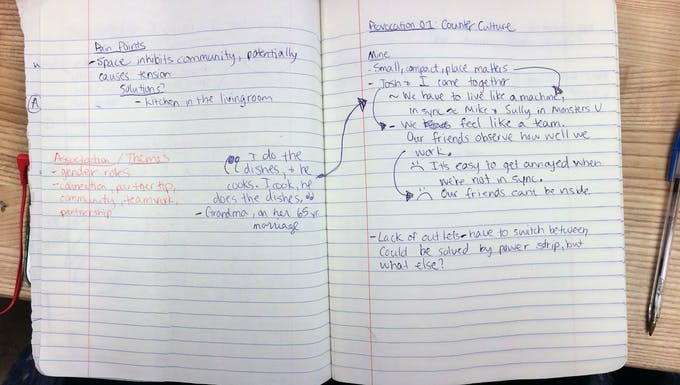 Notes and Associations