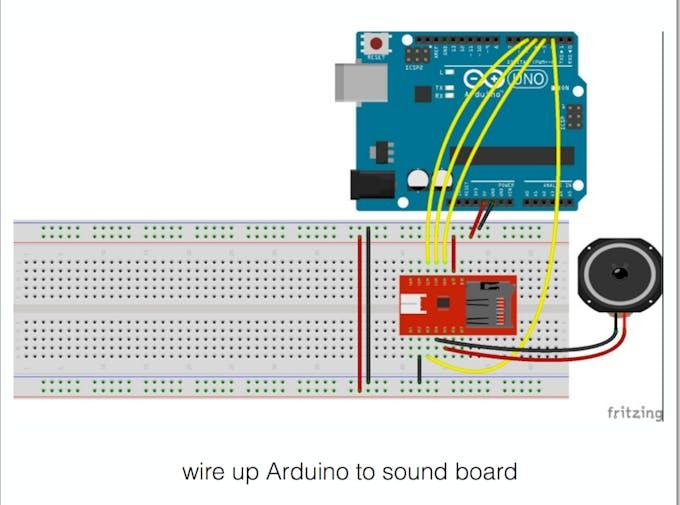 Audio Circuit Diagram (from CM slides)