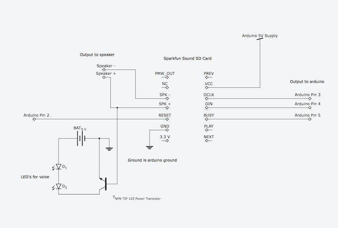 Sound Circuit, LED Circuit