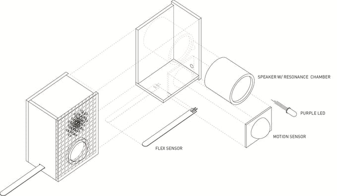 Schematic For Resistor as well Motion Sensor Using Pir Sensor Module furthermore Outdoor Garden Solar Lights Circuit likewise Seismic Sensor moreover Ic Using Circuit. on arduino pir motion sensor circuit diagram
