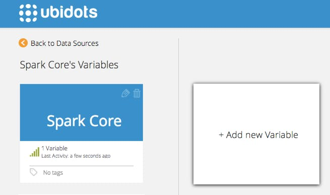 Spark Core Data Source