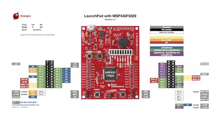 MSP430F5529 Pin Mapping