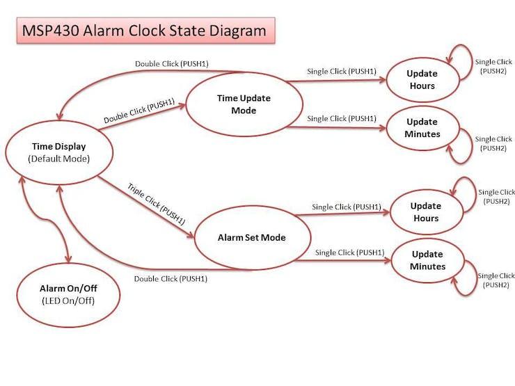 MSP430 Alarm Clock with Grove Modules - Hackster io