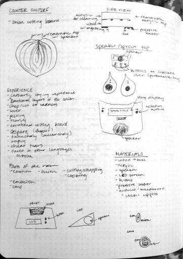 Brainstorm session with notes and sketches of LCD screen, board, and buttons