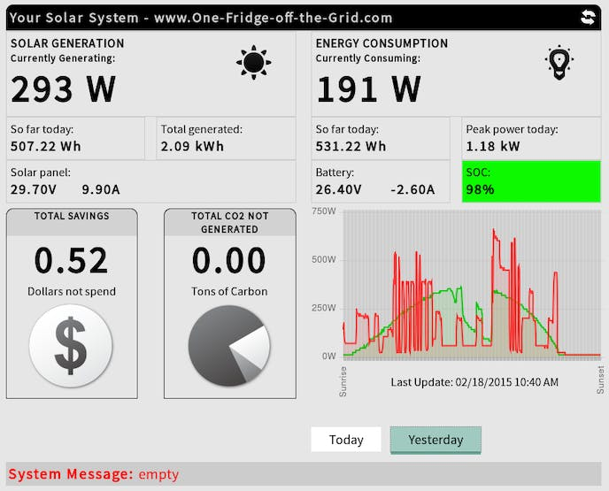 Solar UPS controller/automatic transfer switch - Hackster io