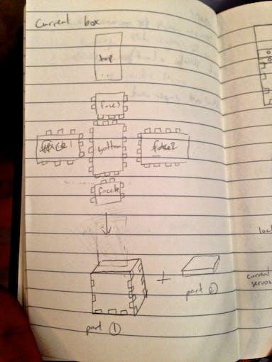 Initial box design