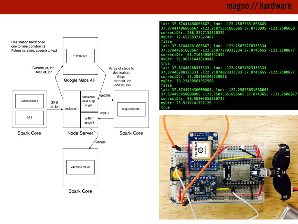 Magoo Arduino Project Hub The Electronic Thermometer Circuit Diagram For Blind Electrical