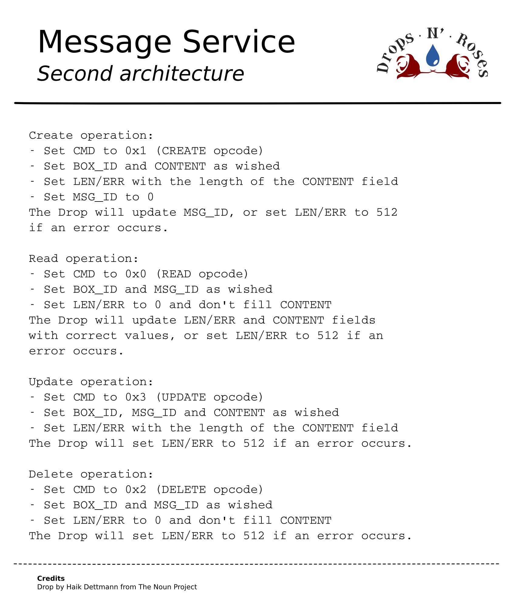 Architecture protocol
