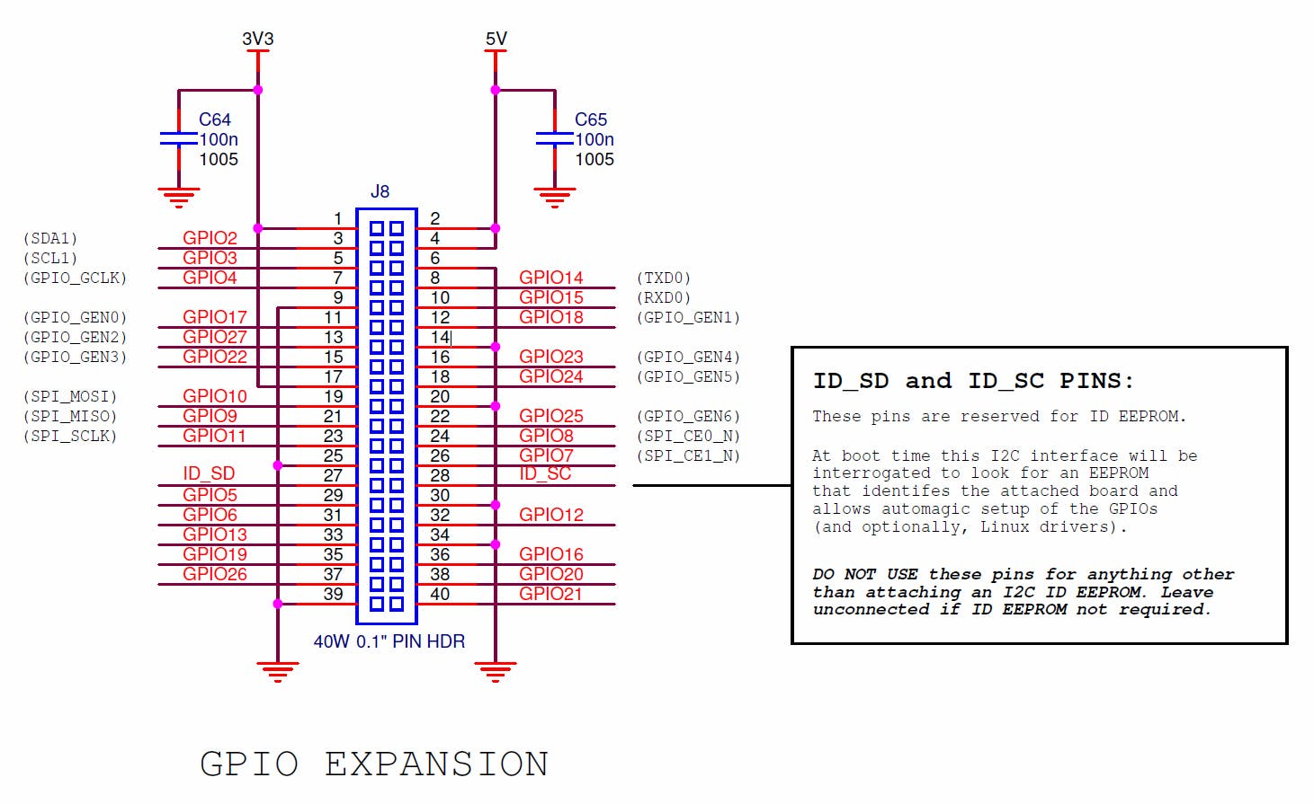 GPIO schematic (pin 1 is marked with a square solder pad)