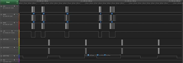 Goldilocks Analogue Synthesizer - No Oscillators running in 28 microseconds