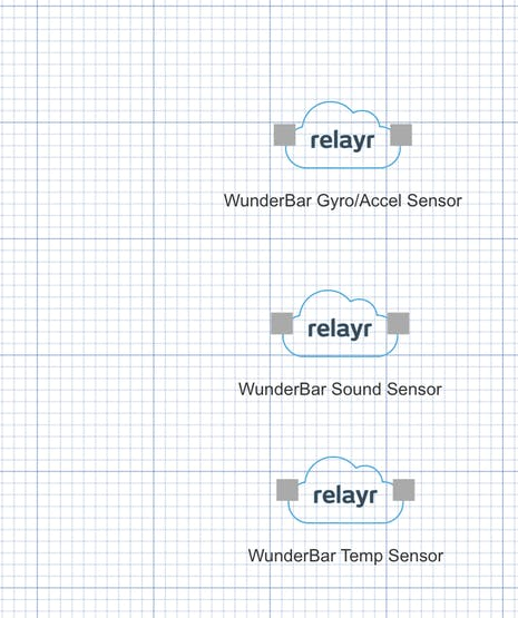 After you have done this process for all of your sensors, add them to your flow