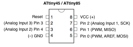 ATtiny85 Pin Configuration