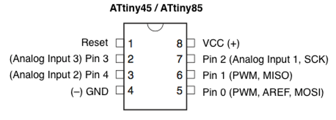 ATtiny85 Pin Configuration