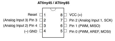 ATtiny85 Pin Configuration Programar un ATtiny85 con Arduino Uno