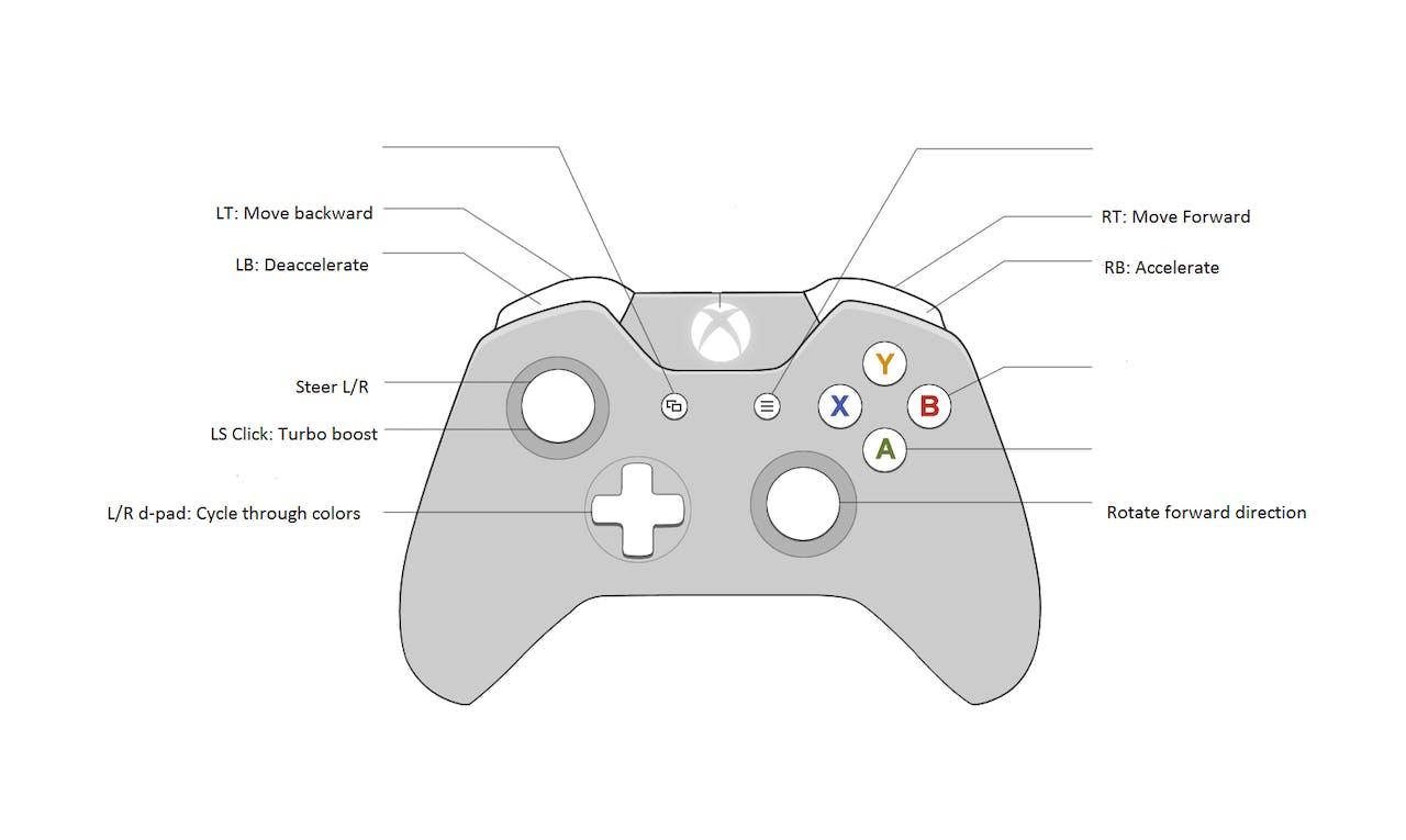 Sphero drive hackster ccuart Choice Image