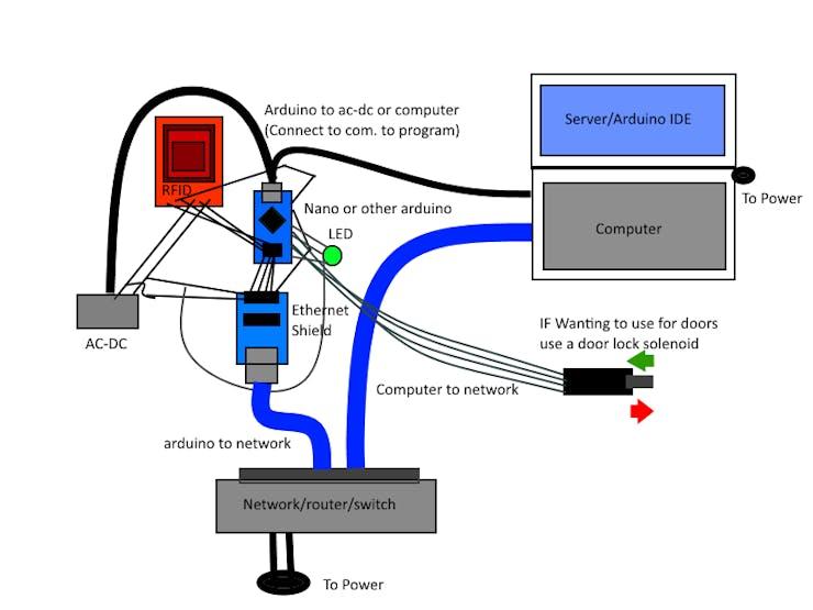 Arduino Ethernet Rfid card reader - Hackster io