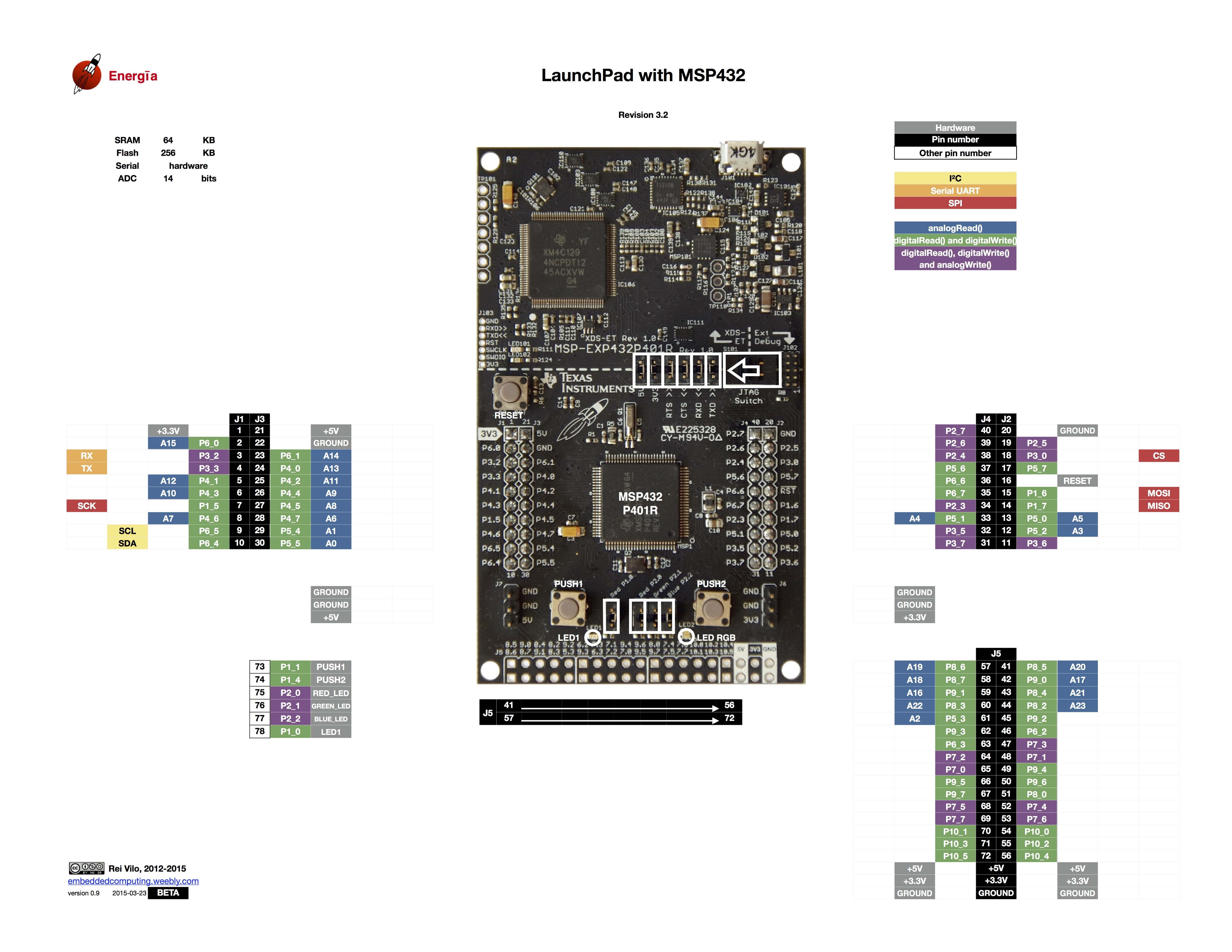 MSP432 Energia Pin Mappings