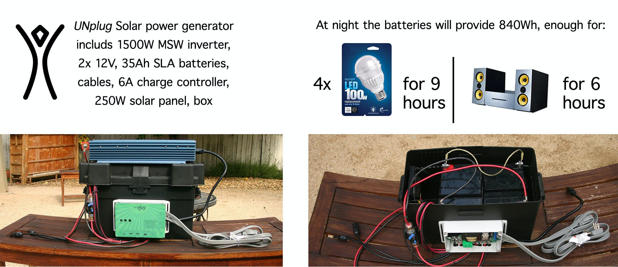 The 'Burning Man' Kickstarter special with all items assembled in a battery box