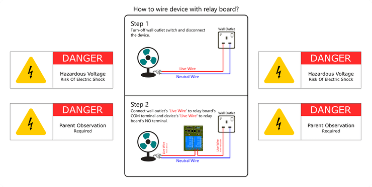 Device Wiring Schematic with Relay Board