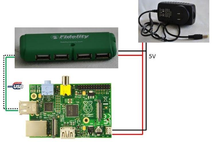 A Power Supply Amp Self Powered Usb Hub For Raspberry Pi