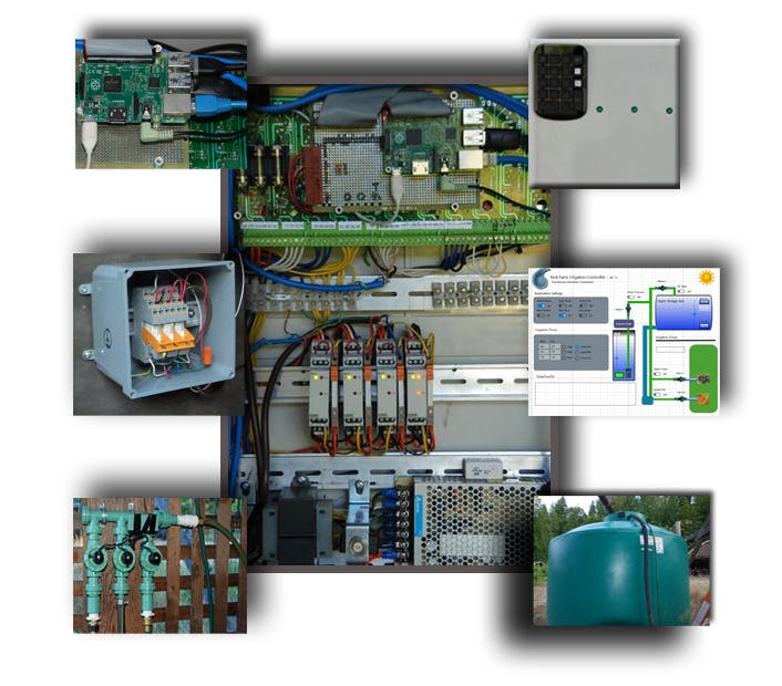 IOT water management