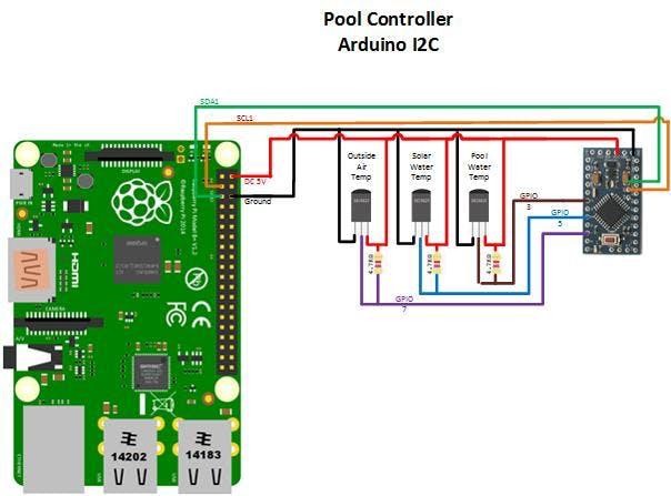 Pool Controller - Hackster.io