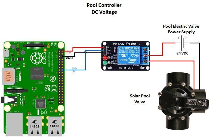 Solar water heater valve control schematic