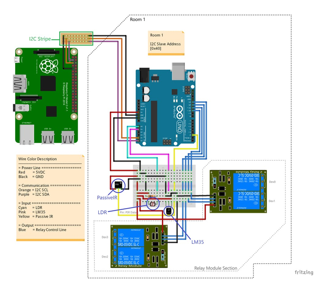 Home Automation Using Raspberry Pi 2 And Windows 10 Iot Ldr Circuit Project