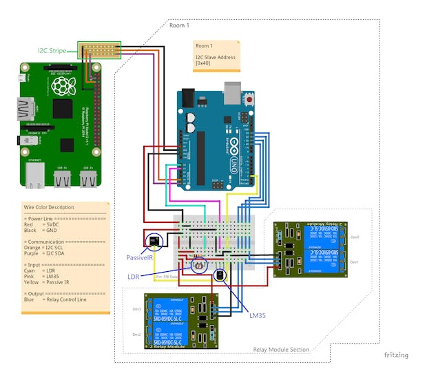 Room Schematic