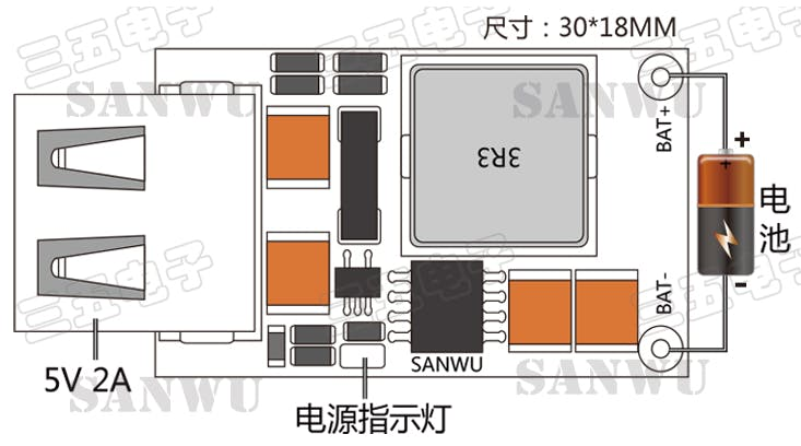 USB model