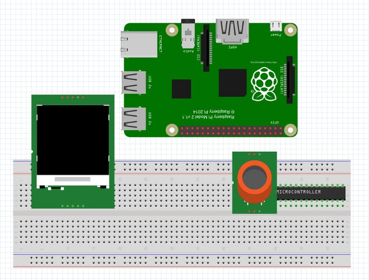 In this picture, the screen is located to the far left, Analog Sensor (orange circle thing) in center, followed by the MCP3208 ADC chip.