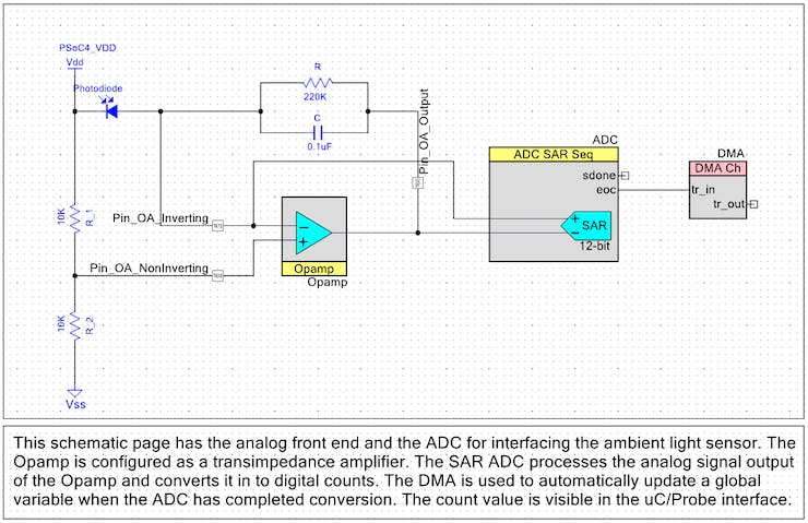 Analog Front End for the ambient light sensor (Opamp + ADC)