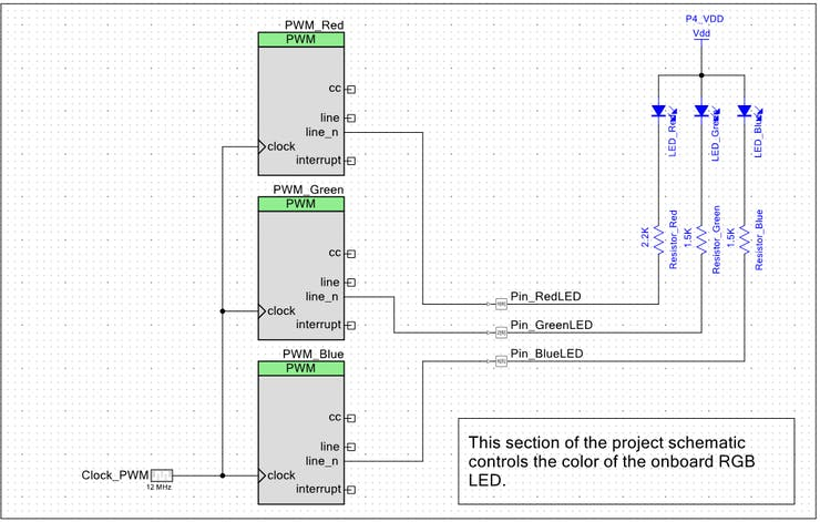 3 x PWMs for RGB LED Color Mixing