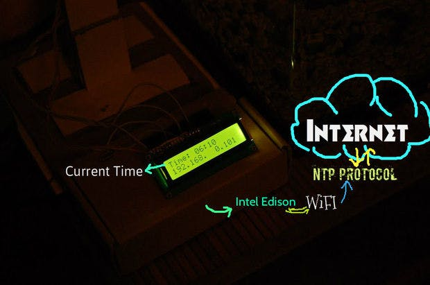 The Intel Edison obtains the exact time from the internet using the Network Time Protocol (NTP)...
