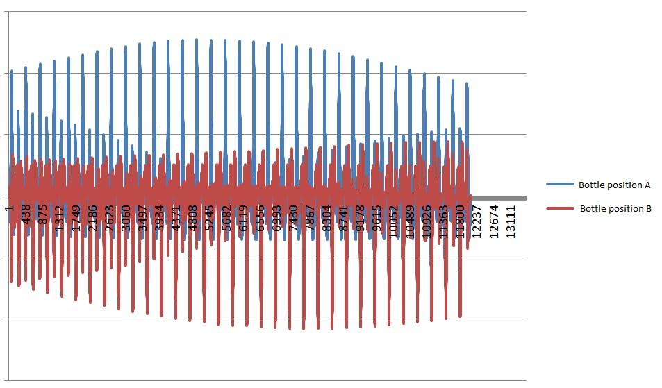 Spread Spectrum Phased Array Sonar - Hackster io